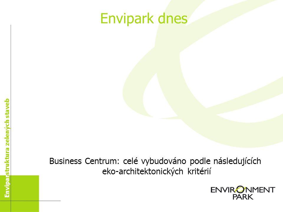 Největší zelená střecha v Itálii (24000 km 2 ) Envipark dnes Envipark struktura zelených staveb