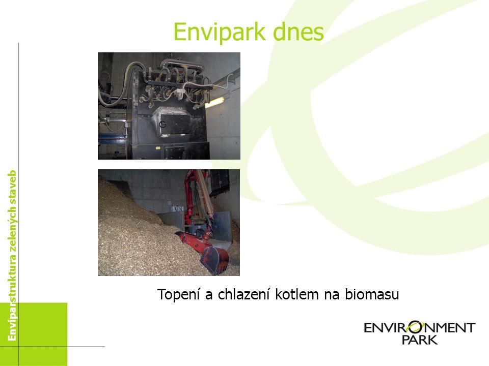 Business Centrum: celé vybudováno podle následujících eko-architektonických kritérií Envipark dnes Enviparstruktura zelených staveb