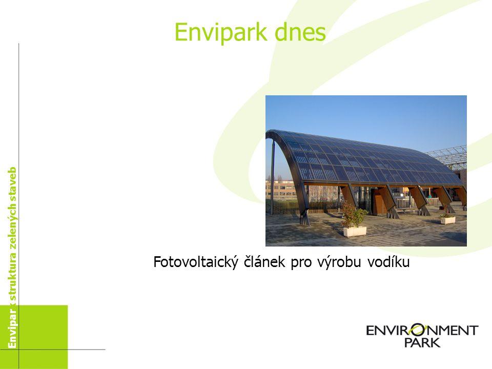 Topení a chlazení kotlem na biomasu Envipark dnes Enviparstruktura zelených staveb