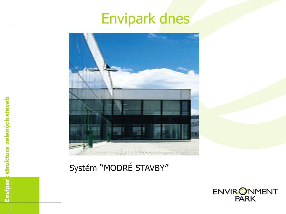 Fotovoltaický článek pro výrobu vodíku Envipark dnes Envipark struktura zelených staveb