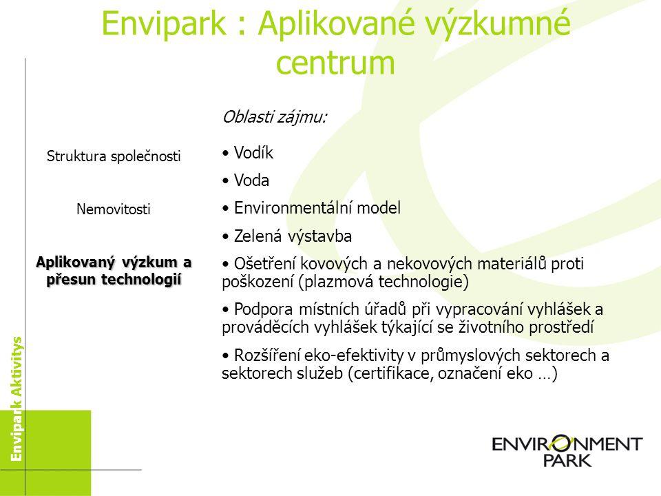Vodní elektrárna Envipark dnes Envipark struktura zelených budov
