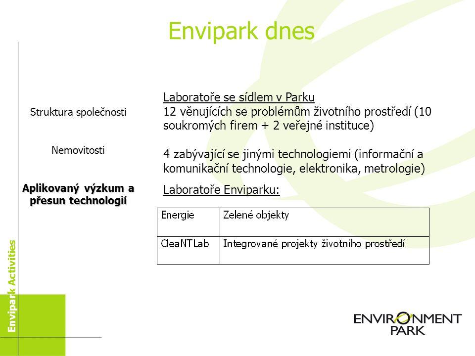 """EP """"sdílené laboratoře"""": všechny aktivity laboratoří se dějí ve spolupráci s technickými univerzitami a místními malými a středními podniky; V laborat"""