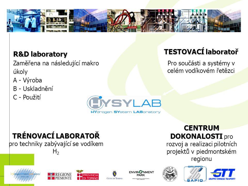 Laboratoř testuje systémy, které produkují vodík podle různých zdrojů obnovitelných energií: fotovoltaické, bioplynové and větrné.