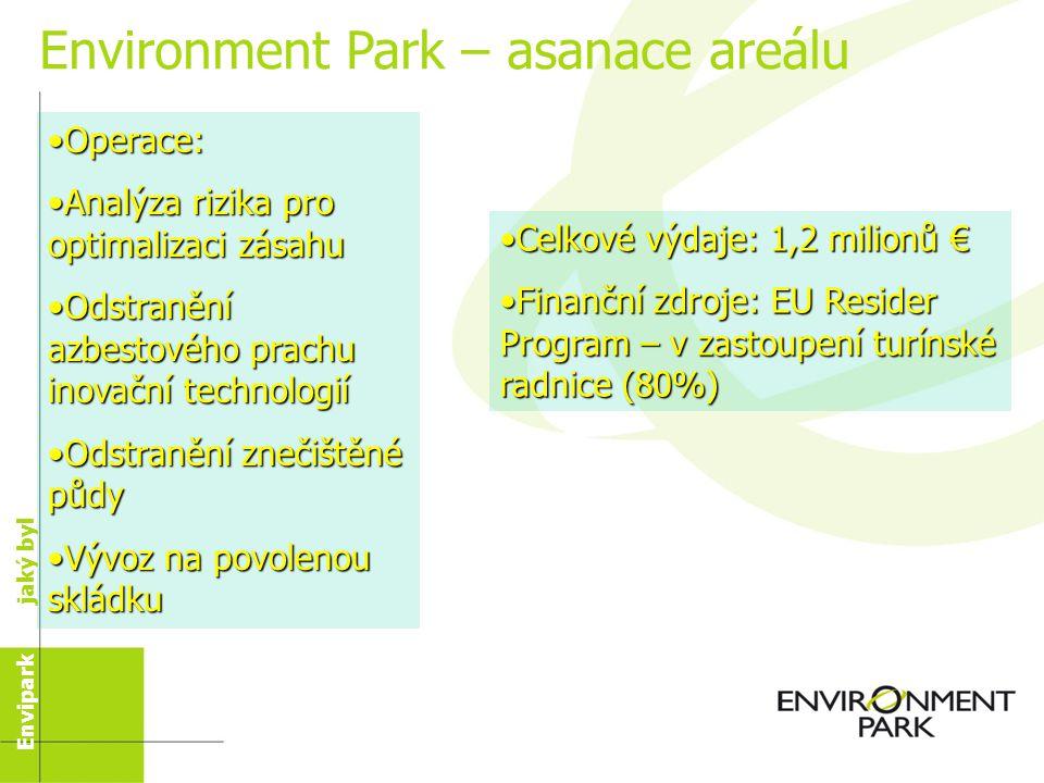 Urbanistická transformace Páteřní 3 oblast 1500000 km 2 Hlavní opuštěné průmyslové objekty: Bývalé ocelárny Závod Michelin Mechanický průmysl Envipark jaký byl