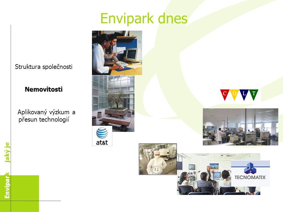 Oblast Environment Parku Radnice začlenila umístění Parku do velkého opuštěného průmyslového areálu, bývalých oceláren.