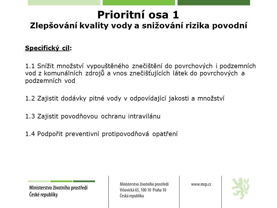 Specifický cíl: 1.1 Snížit množství vypouštěného znečištění do povrchových i podzemních vod z komunálních zdrojů a vnos znečišťujících látek do povrchových a podzemních vod 1.2 Zajistit dodávky pitné vody v odpovídající jakosti a množství 1.3 Zajistit povodňovou ochranu intravilánu 1.4 Podpořit preventivní protipovodňová opatření Prioritní osa 1 Zlepšování kvality vody a snižování rizika povodní
