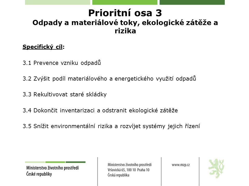 Specifický cíl: 3.1 Prevence vzniku odpadů 3.2 Zvýšit podíl materiálového a energetického využití odpadů 3.3 Rekultivovat staré skládky 3.4 Dokončit inventarizaci a odstranit ekologické zátěže 3.5 Snížit environmentální rizika a rozvíjet systémy jejich řízení Prioritní osa 3 Odpady a materiálové toky, ekologické zátěže a rizika