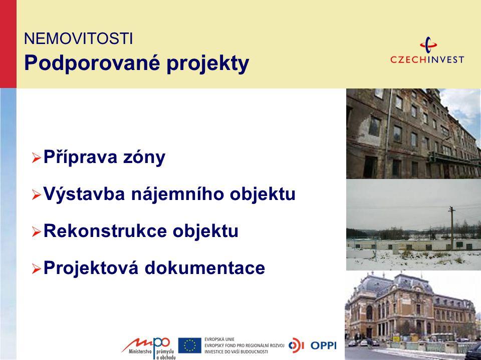 NEMOVITOSTI Podporované projekty  Příprava zóny  Výstavba nájemního objektu  Rekonstrukce objektu  Projektová dokumentace
