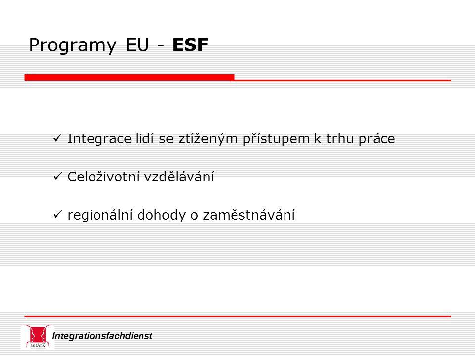Integrationsfachdienst Integrace lidí se ztíženým přístupem k trhu práce Celoživotní vzdělávání regionální dohody o zaměstnávání Programy EU - ESF