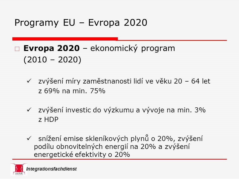 Integrationsfachdienst  Evropa 2020 – ekonomický program (2010 – 2020) zvýšení míry zaměstnanosti lidí ve věku 20 – 64 let z 69% na min.