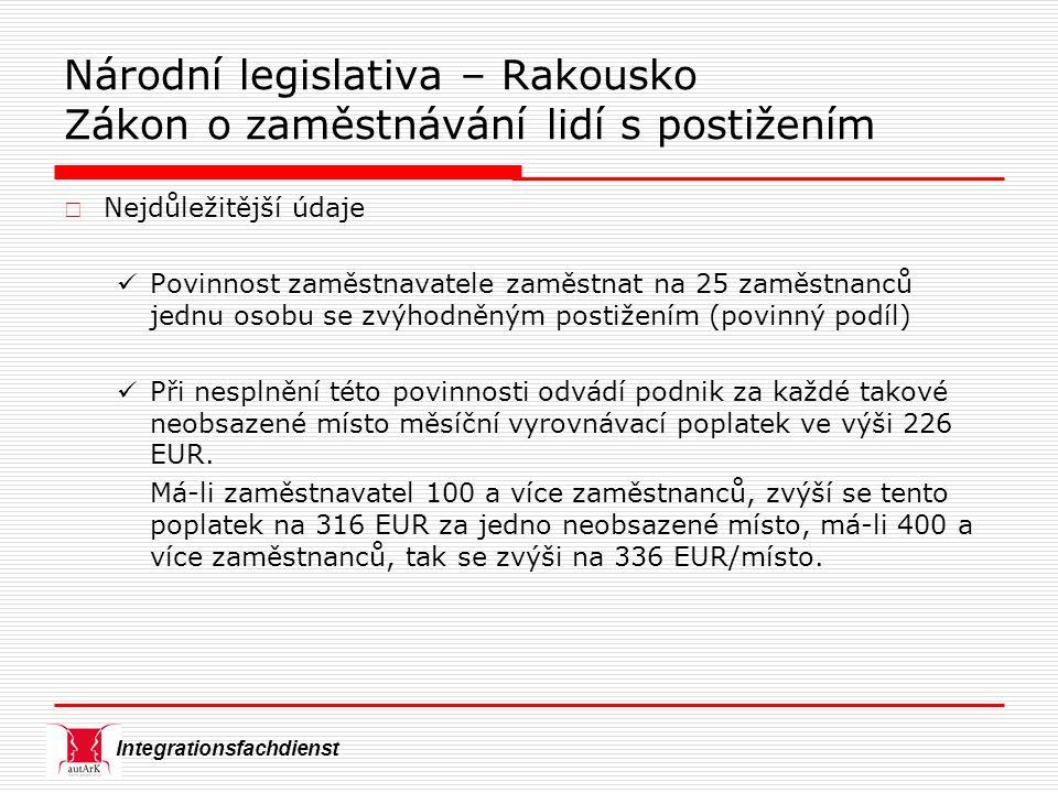 Integrationsfachdienst  Nejdůležitější údaje Povinnost zaměstnavatele zaměstnat na 25 zaměstnanců jednu osobu se zvýhodněným postižením (povinný podíl) Při nesplnění této povinnosti odvádí podnik za každé takové neobsazené místo měsíční vyrovnávací poplatek ve výši 226 EUR.