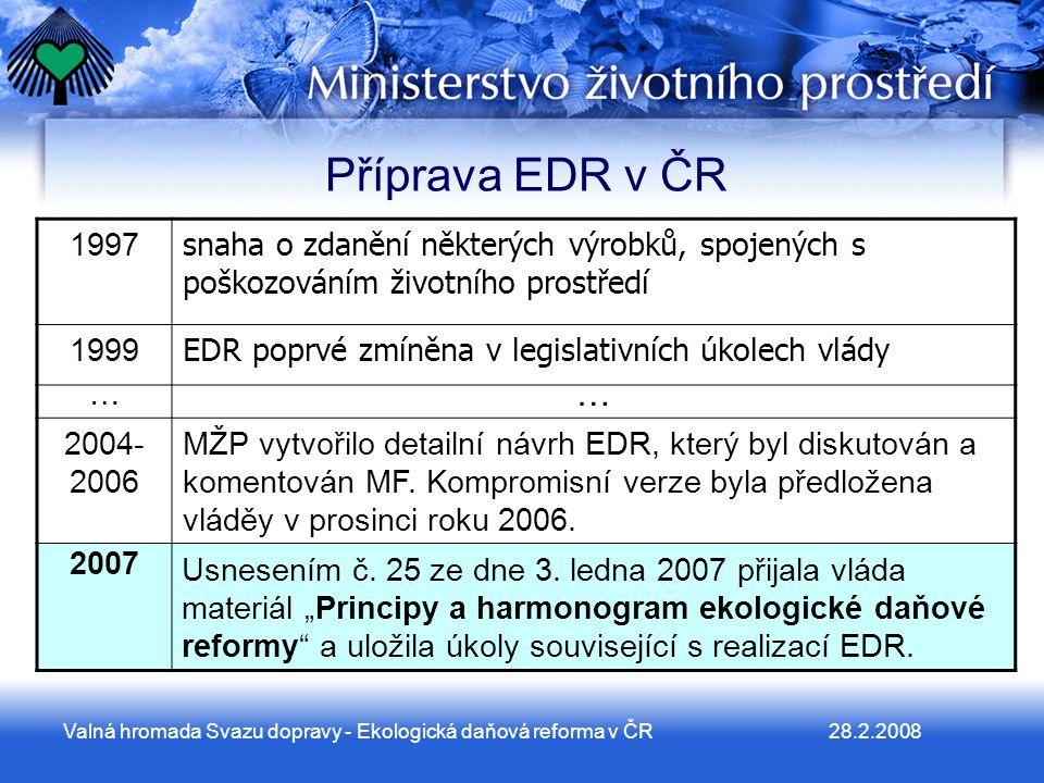 28.2.2008Valná hromada Svazu dopravy - Ekologická daňová reforma v ČR Příprava EDR v ČR 1997 snaha o zdanění některých výrobků, spojených s poškozováním životního prostředí 1999 EDR poprvé zmíněna v legislativních úkolech vlády … … 2004- 2006 MŽP vytvořilo detailní návrh EDR, který byl diskutován a komentován MF.