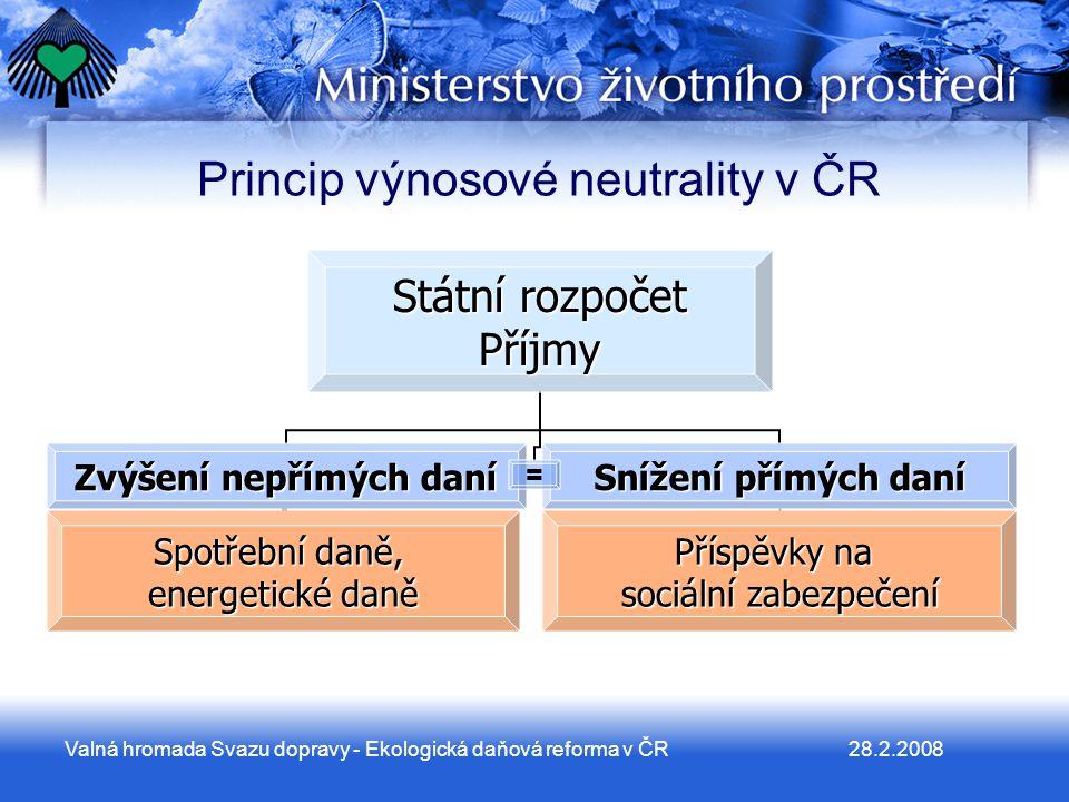 28.2.2008Valná hromada Svazu dopravy - Ekologická daňová reforma v ČR Harmonogram EDR EtapaPřípravaRealizaceHl.