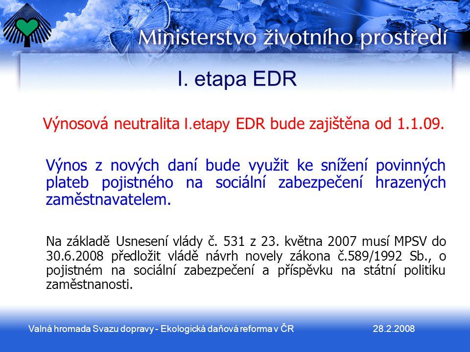 28.2.2008Valná hromada Svazu dopravy - Ekologická daňová reforma v ČR I.