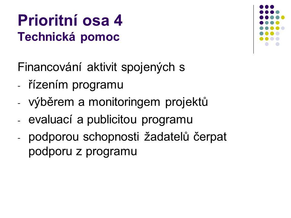 Prioritní osa 4 Technická pomoc Financování aktivit spojených s - řízením programu - výběrem a monitoringem projektů - evaluací a publicitou programu - podporou schopnosti žadatelů čerpat podporu z programu