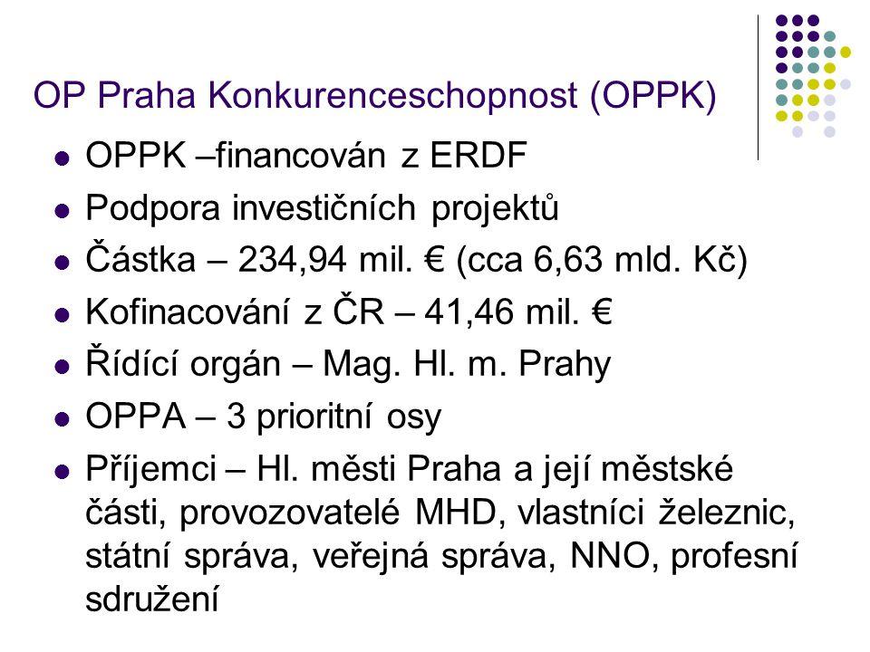 OP Praha Konkurenceschopnost (OPPK) OPPK –financován z ERDF Podpora investičních projektů Částka – 234,94 mil. € (cca 6,63 mld. Kč) Kofinacování z ČR