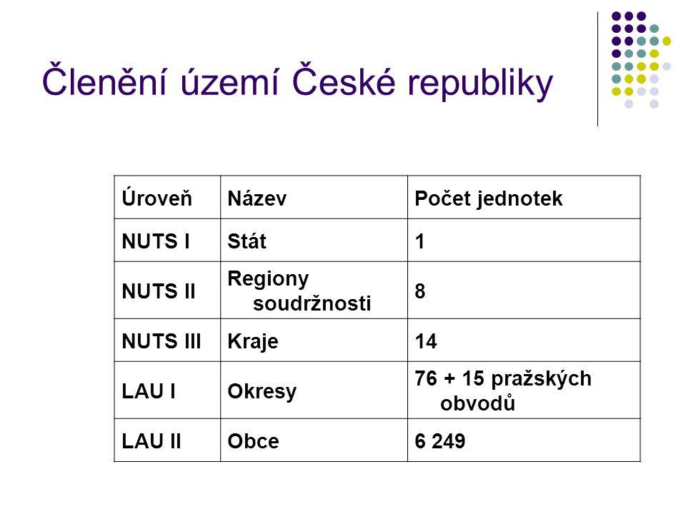 Členění území České republiky ÚroveňNázevPočet jednotek NUTS IStát1 NUTS II Regiony soudržnosti 8 NUTS IIIKraje14 LAU IOkresy 76 + 15 pražských obvodů LAU IIObce6 249