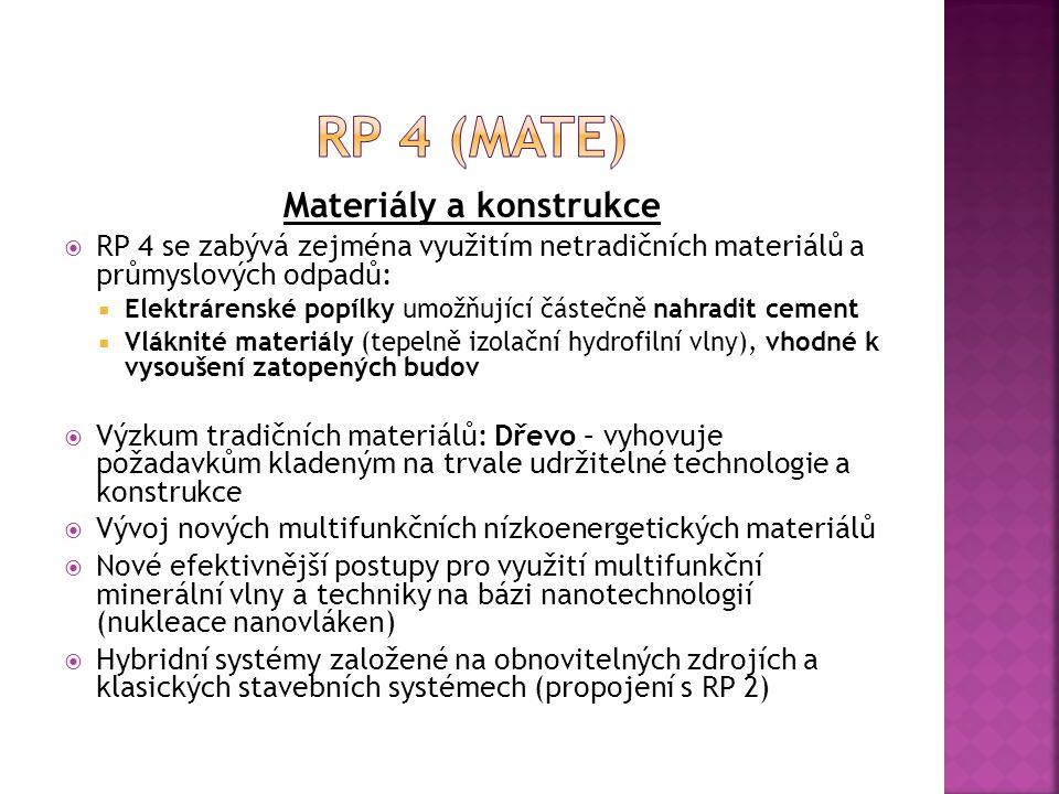 Materiály a konstrukce  RP 4 se zabývá zejména využitím netradičních materiálů a průmyslových odpadů:  Elektrárenské popílky umožňující částečně nahradit cement  Vláknité materiály (tepelně izolační hydrofilní vlny), vhodné k vysoušení zatopených budov  Výzkum tradičních materiálů: Dřevo – vyhovuje požadavkům kladeným na trvale udržitelné technologie a konstrukce  Vývoj nových multifunkčních nízkoenergetických materiálů  Nové efektivnější postupy pro využití multifunkční minerální vlny a techniky na bázi nanotechnologií (nukleace nanovláken)  Hybridní systémy založené na obnovitelných zdrojích a klasických stavebních systémech (propojení s RP 2)