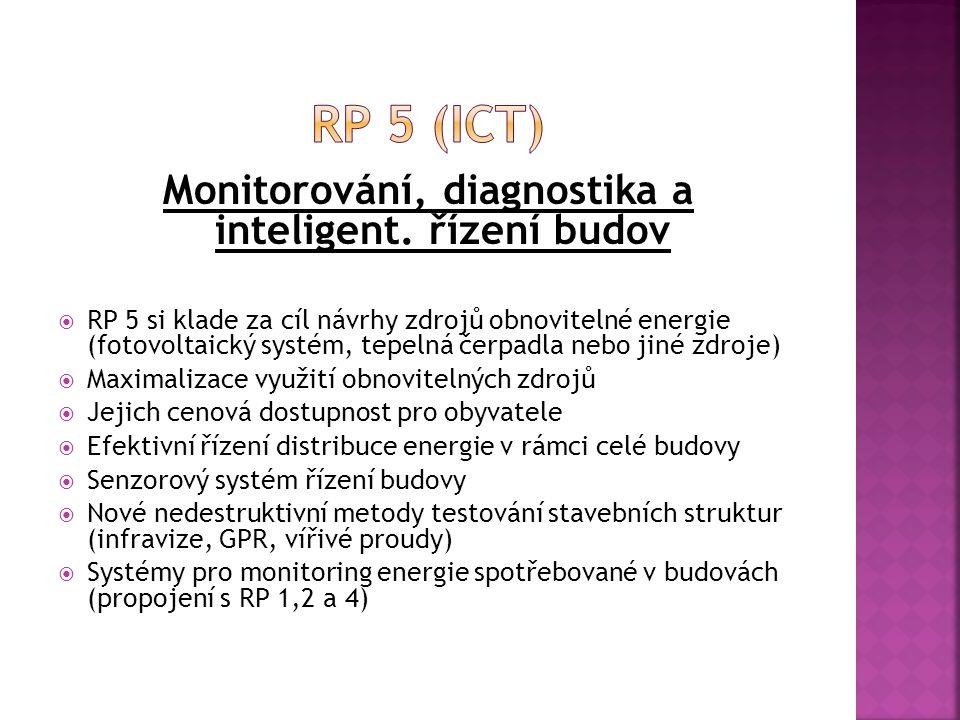 Monitorování, diagnostika a inteligent.
