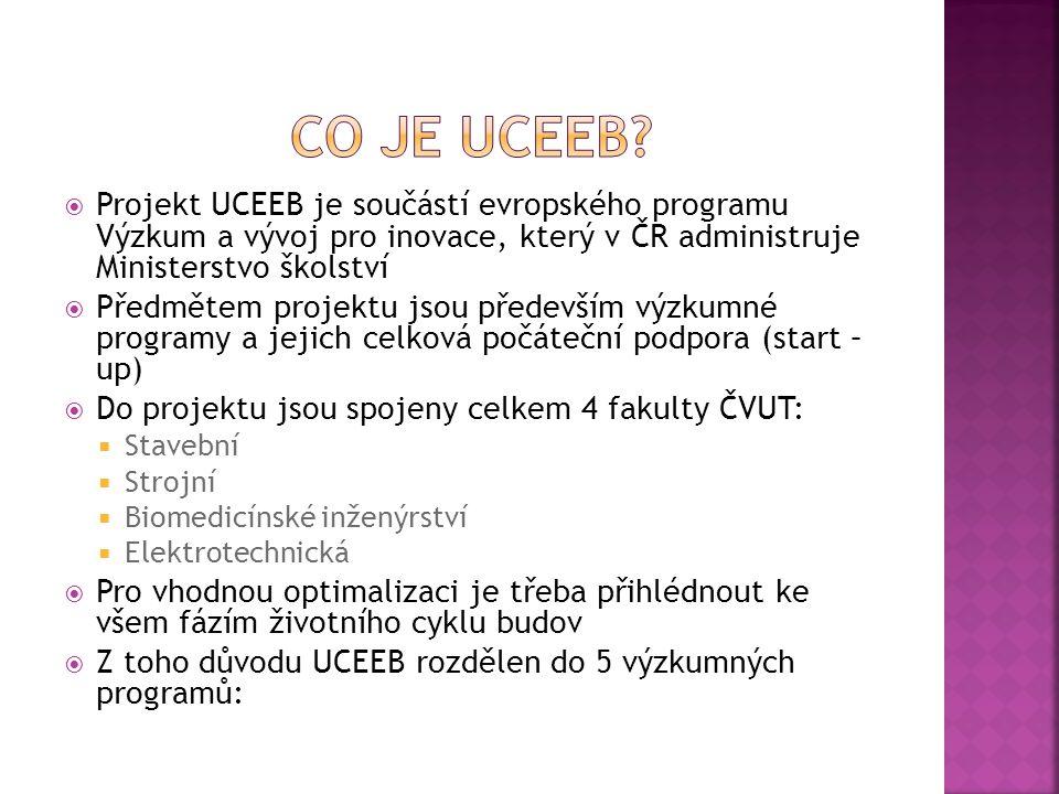  Projekt UCEEB je součástí evropského programu Výzkum a vývoj pro inovace, který v ČR administruje Ministerstvo školství  Předmětem projektu jsou především výzkumné programy a jejich celková počáteční podpora (start – up)  Do projektu jsou spojeny celkem 4 fakulty ČVUT:  Stavební  Strojní  Biomedicínské inženýrství  Elektrotechnická  Pro vhodnou optimalizaci je třeba přihlédnout ke všem fázím životního cyklu budov  Z toho důvodu UCEEB rozdělen do 5 výzkumných programů: