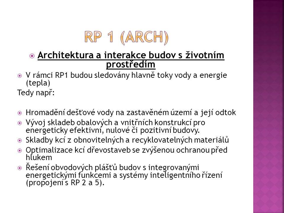  Architektura a interakce budov s životním prostředím  V rámci RP1 budou sledovány hlavně toky vody a energie (tepla) Tedy např:  Hromadění dešťové vody na zastavěném území a její odtok  Vývoj skladeb obalových a vnitřních konstrukcí pro energeticky efektivní, nulové či pozitivní budovy.