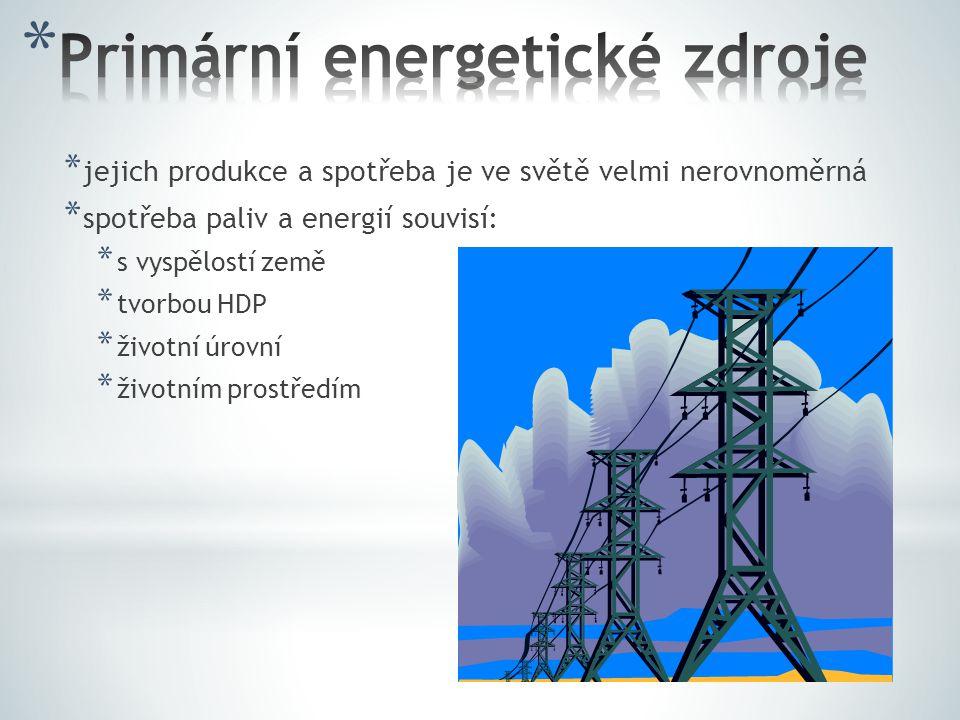* jejich produkce a spotřeba je ve světě velmi nerovnoměrná * spotřeba paliv a energií souvisí: * s vyspělostí země * tvorbou HDP * životní úrovní * životním prostředím