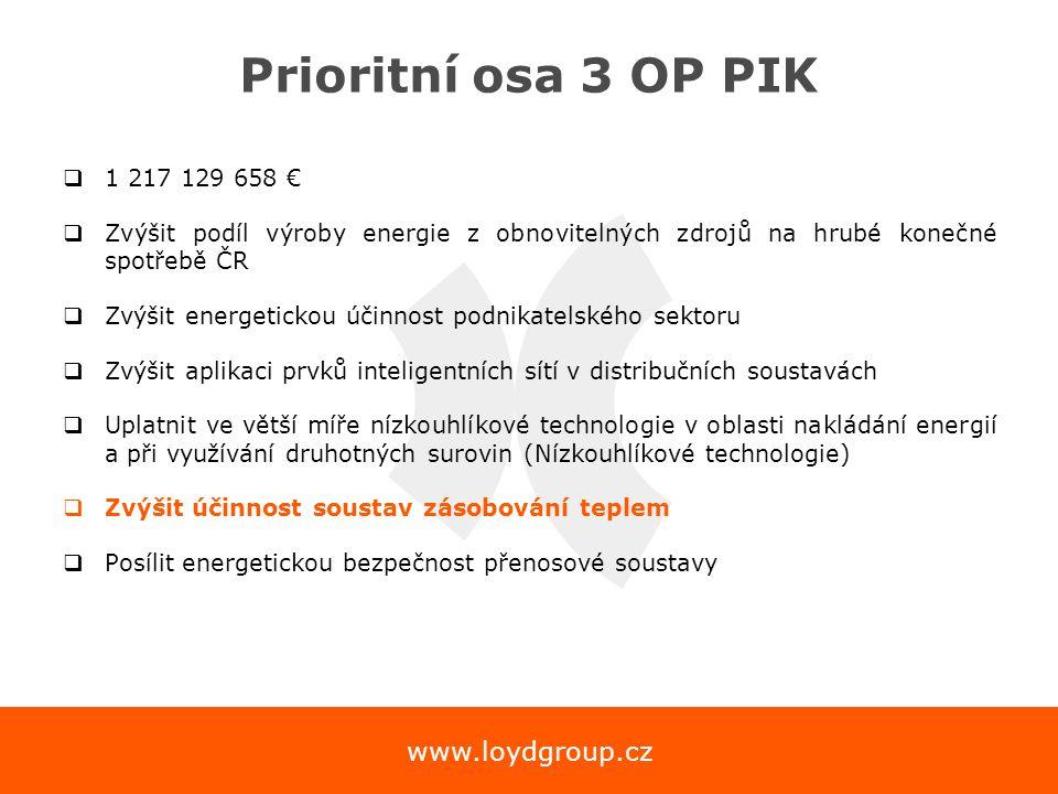 www.loydgroup.cz Prioritní osa 3 OP PIK  1 217 129 658 €  Zvýšit podíl výroby energie z obnovitelných zdrojů na hrubé konečné spotřebě ČR  Zvýšit e