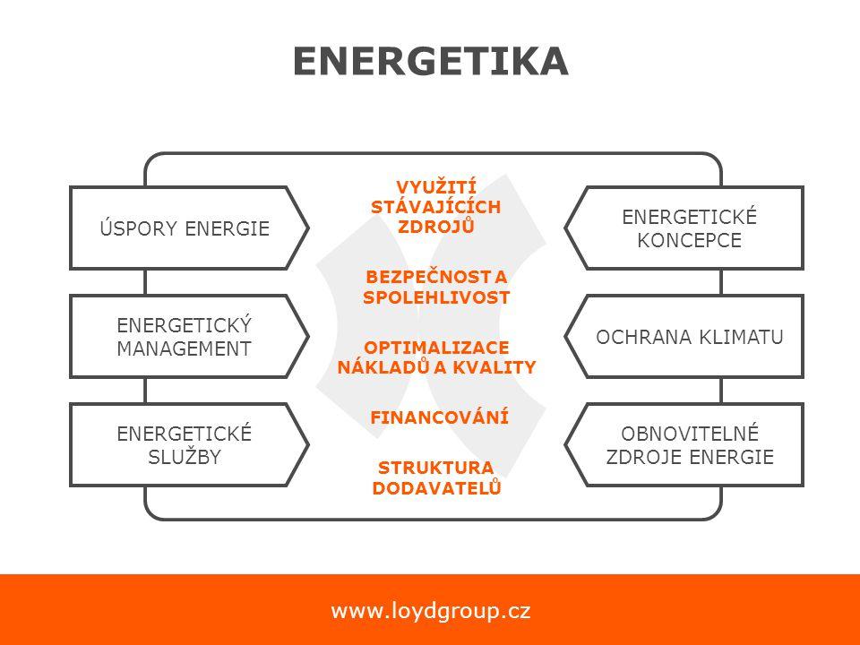 www.loydgroup.cz ENERGETIKA ÚSPORY ENERGIE ENERGETICKÝ MANAGEMENT ENERGETICKÉ SLUŽBY ENERGETICKÉ KONCEPCE OCHRANA KLIMATU OBNOVITELNÉ ZDROJE ENERGIE V