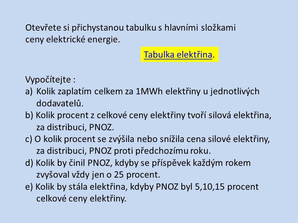 Otevřete si přichystanou tabulku s hlavními složkami ceny elektrické energie.