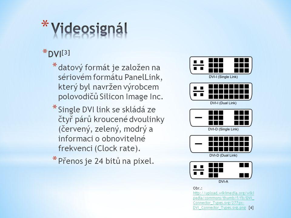 * DVI [3] * datový formát je založen na sériovém formátu PanelLink, který byl navržen výrobcem polovodičů Silicon Image Inc. * Single DVI link se sklá