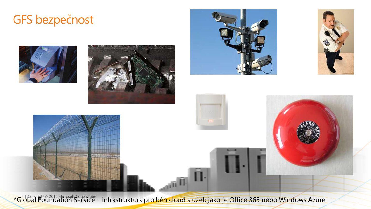   Copyright© 2010 Microsoft Corporation Opatrná instalace dalšího modulu