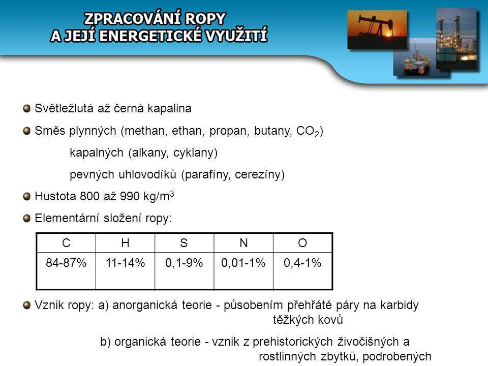 Světležlutá až černá kapalina Směs plynných (methan, ethan, propan, butany, CO 2 ) kapalných (alkany, cyklany) pevných uhlovodíků (parafíny, cerezíny)