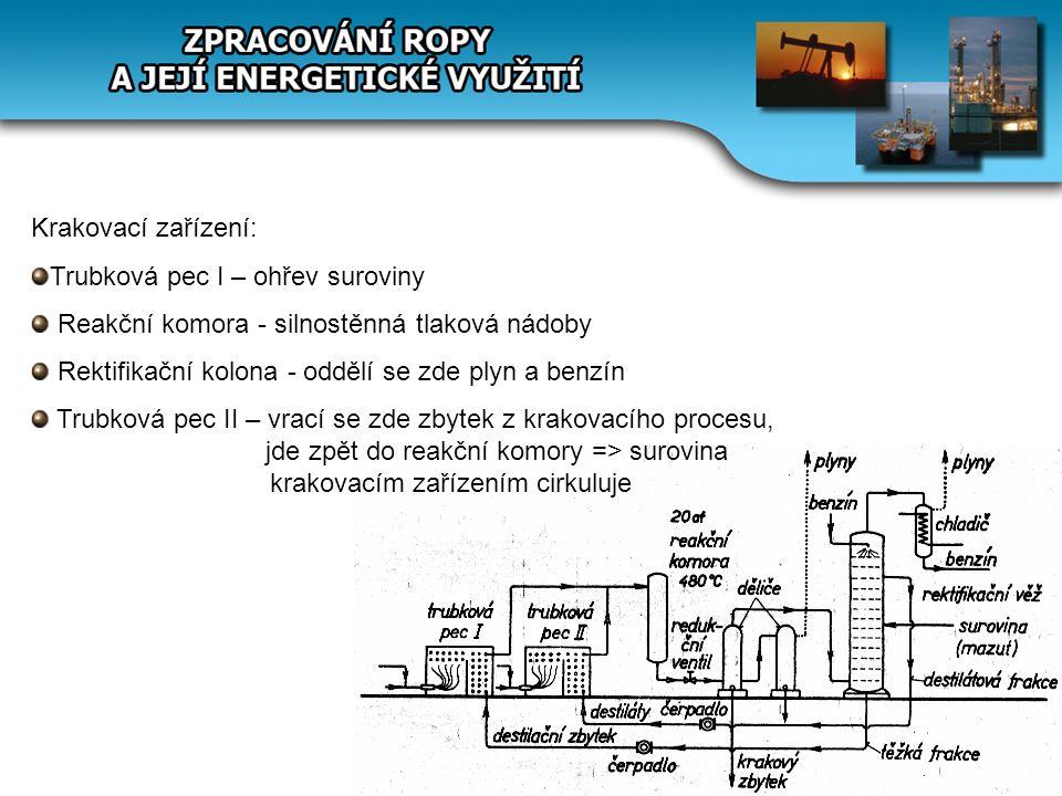 Krakovací zařízení: Trubková pec I – ohřev suroviny Reakční komora - silnostěnná tlaková nádoby Rektifikační kolona - oddělí se zde plyn a benzín Trub
