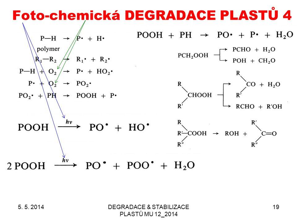 Foto-chemická DEGRADACE PLASTŮ 4 5. 5. 2014DEGRADACE & STABILIZACE PLASTŮ MU 12_2014 19