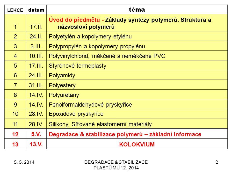 DEGRADACE & STABILIZACE PLASTŮ MU 12_2014 2 LEKCE datum téma 117.II. Úvod do předmětu - Základy syntézy polymerů. Struktura a názvosloví polymerů 224.