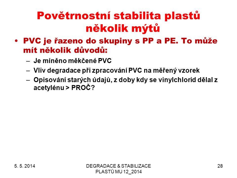 Povětrnostní stabilita plastů několik mýtů PVC je řazeno do skupiny s PP a PE. To může mít několik důvodů: –Je míněno měkčené PVC –Vliv degradace při