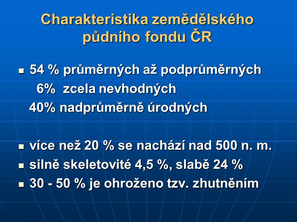 Charakteristika zemědělského půdního fondu ČR 54 % průměrných až podprůměrných 54 % průměrných až podprůměrných 6% zcela nevhodných 6% zcela nevhodnýc