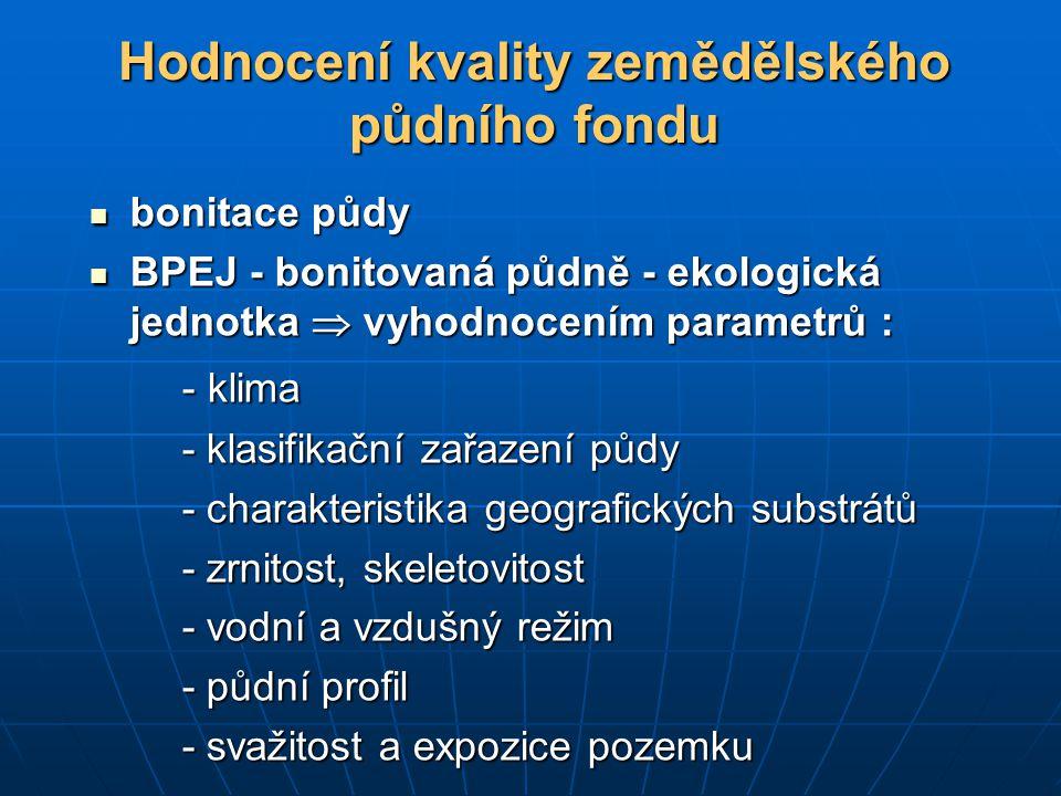 Hodnocení kvality zemědělského půdního fondu bonitace půdy bonitace půdy BPEJ - bonitovaná půdně - ekologická jednotka  vyhodnocením parametrů : BPEJ