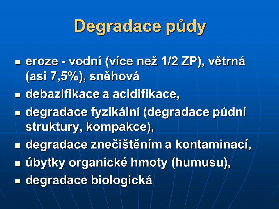 Degradace půdy eroze - vodní (více než 1/2 ZP), větrná (asi 7,5%), sněhová eroze - vodní (více než 1/2 ZP), větrná (asi 7,5%), sněhová debazifikace a
