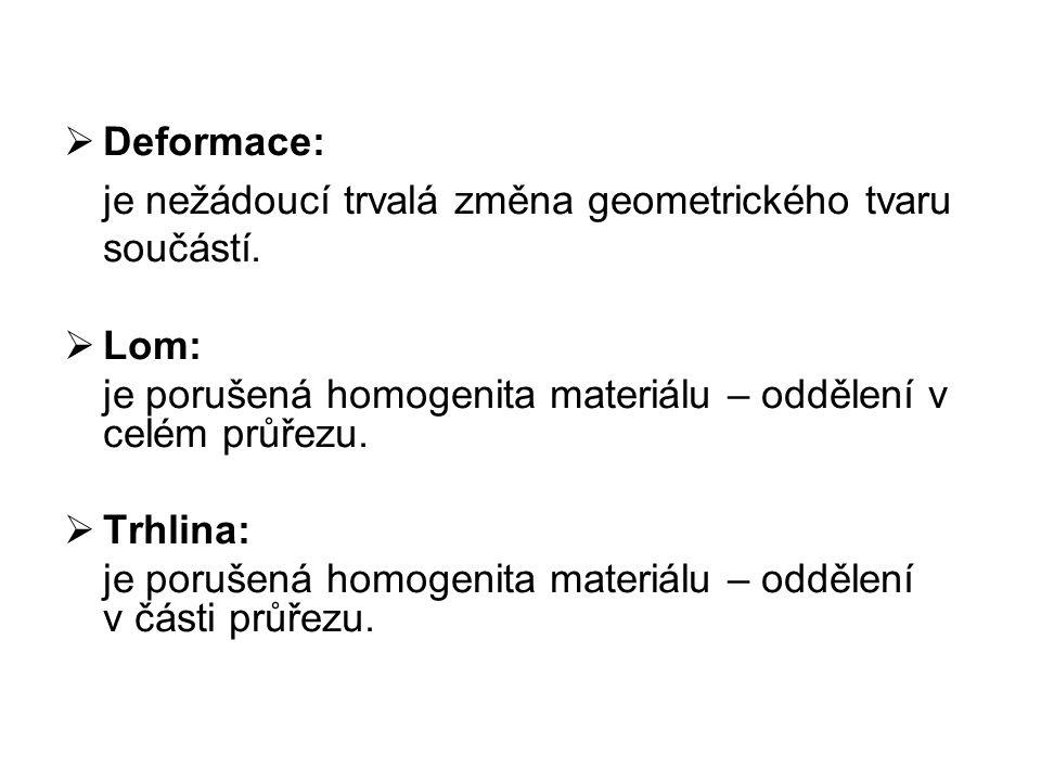  Deformace: je nežádoucí trvalá změna geometrického tvaru součástí.