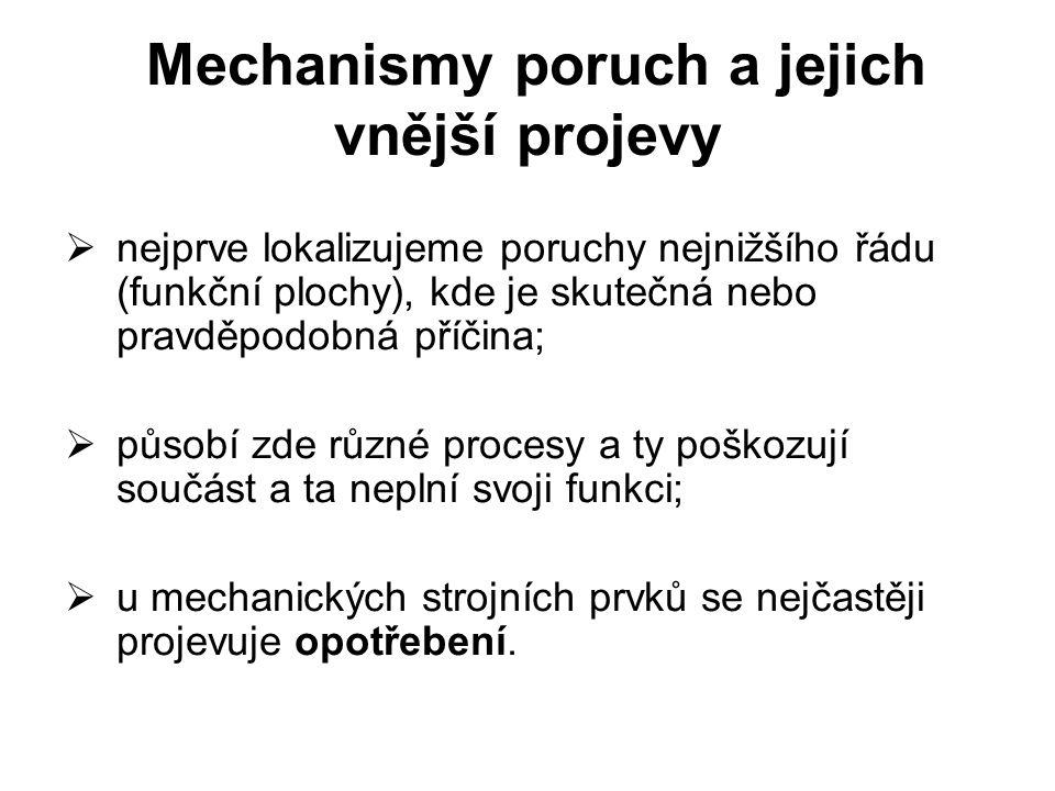 Mechanismy poruch a jejich vnější projevy  nejprve lokalizujeme poruchy nejnižšího řádu (funkční plochy), kde je skutečná nebo pravděpodobná příčina;  působí zde různé procesy a ty poškozují součást a ta neplní svoji funkci;  u mechanických strojních prvků se nejčastěji projevuje opotřebení.