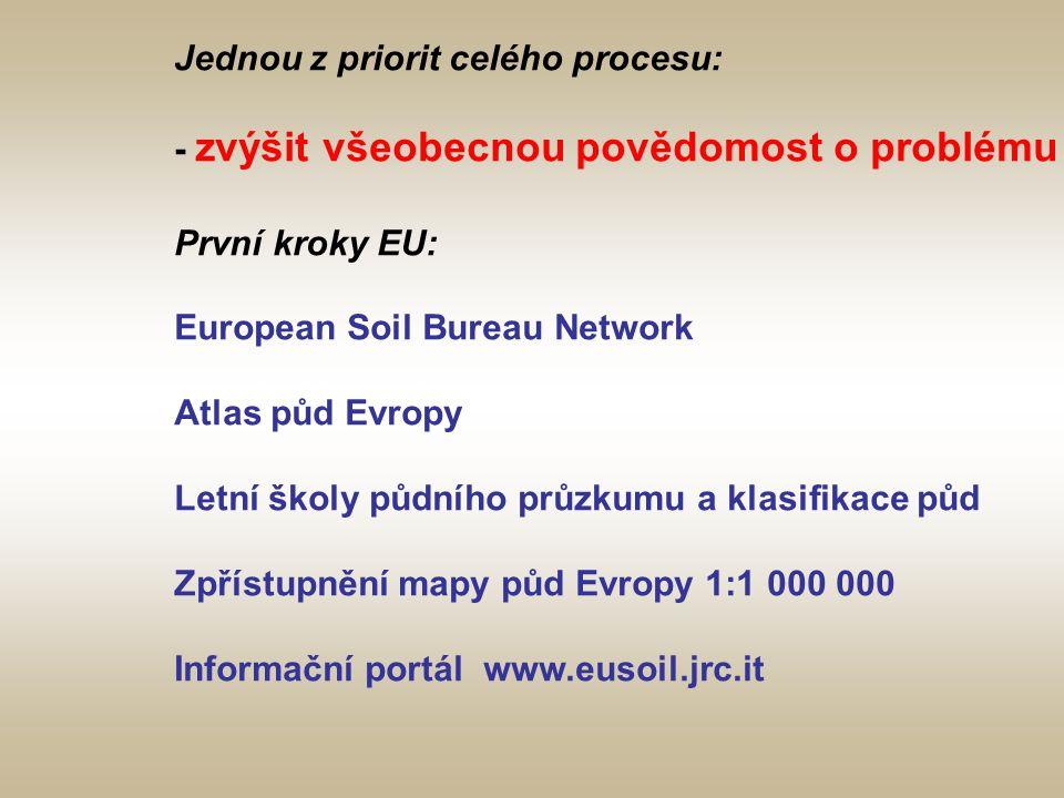 Jednou z priorit celého procesu: - zvýšit všeobecnou povědomost o problému První kroky EU: European Soil Bureau Network Atlas půd Evropy Letní školy p