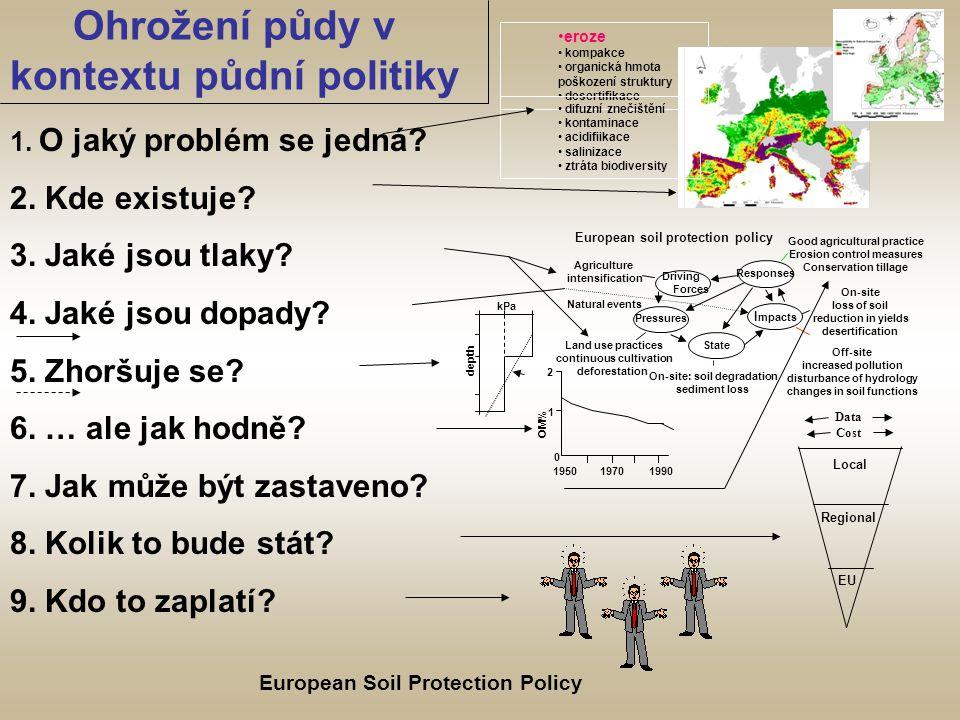Jednou z priorit celého procesu: - zvýšit všeobecnou povědomost o problému První kroky EU: European Soil Bureau Network Atlas půd Evropy Letní školy půdního průzkumu a klasifikace půd Zpřístupnění mapy půd Evropy 1:1 000 000 Informační portál www.eusoil.jrc.it