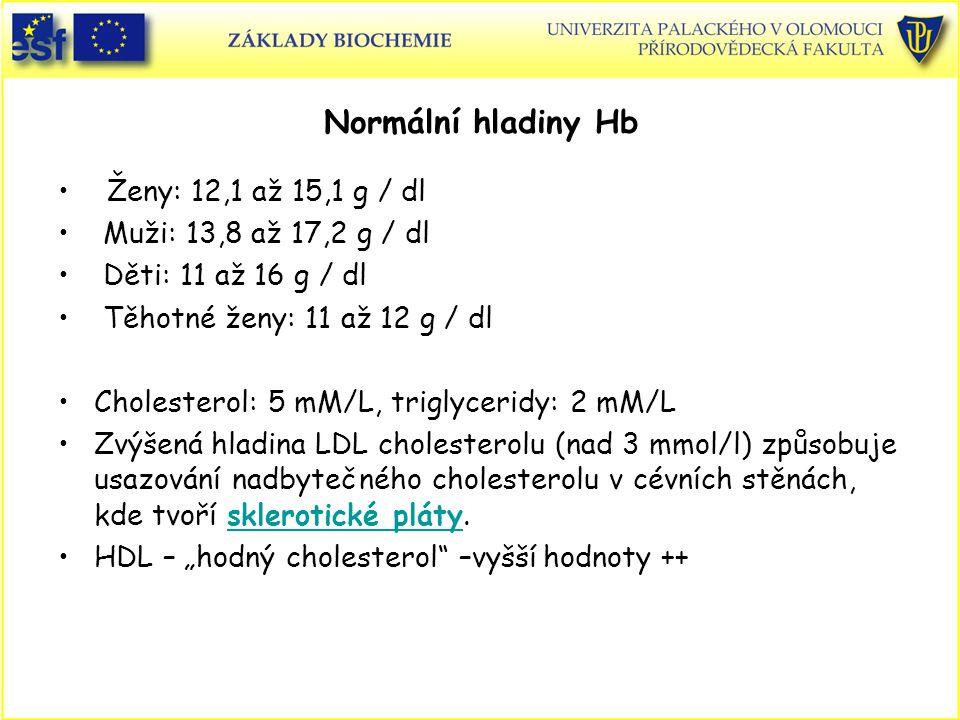 Normální hladiny Hb Ženy: 12,1 až 15,1 g / dl Muži: 13,8 až 17,2 g / dl Děti: 11 až 16 g / dl Těhotné ženy: 11 až 12 g / dl Cholesterol: 5 mM/L, trigl