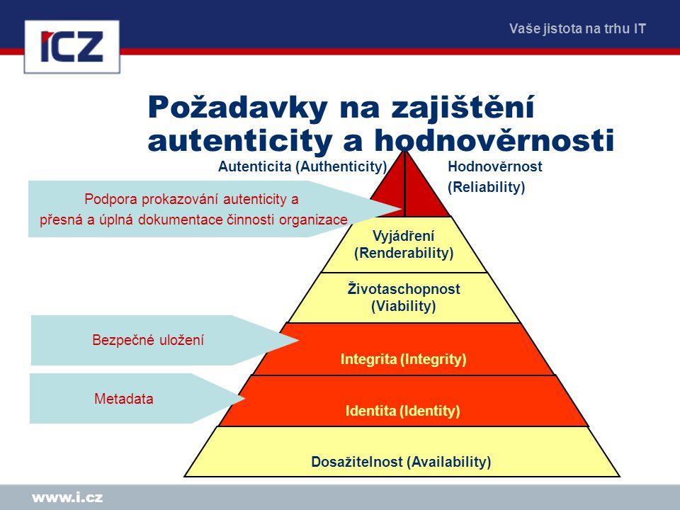 Vaše jistota na trhu IT www.i.cz Dosažitelnost (Availability) Identita (Identity) Integrita (Integrity) Životaschopnost (Viability) Vyjádření (Renderability) Autenticita (Authenticity) Hodnověrnost (Reliability) Požadavky na zajištění autenticity a hodnověrnosti Bezpečné uložení Podpora prokazování autenticity a přesná a úplná dokumentace činnosti organizace Metadata