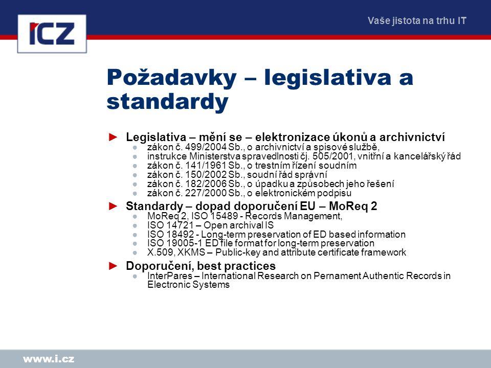 Vaše jistota na trhu IT www.i.cz Požadavky – legislativa a standardy ►Legislativa – mění se – elektronizace úkonů a archivnictví ●zákon č.
