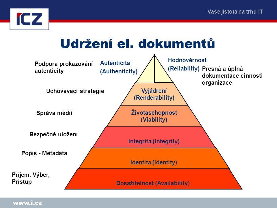 Vaše jistota na trhu IT www.i.cz Udržení el.