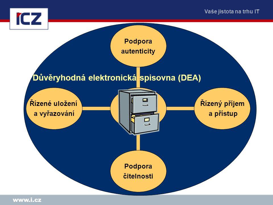 Vaše jistota na trhu IT www.i.cz DOKUMENT Podpora autenticity Řízený příjem a přístup Podpora čitelnosti Řízené uložení a vyřazování Důvěryhodná elektronická spisovna (DEA)