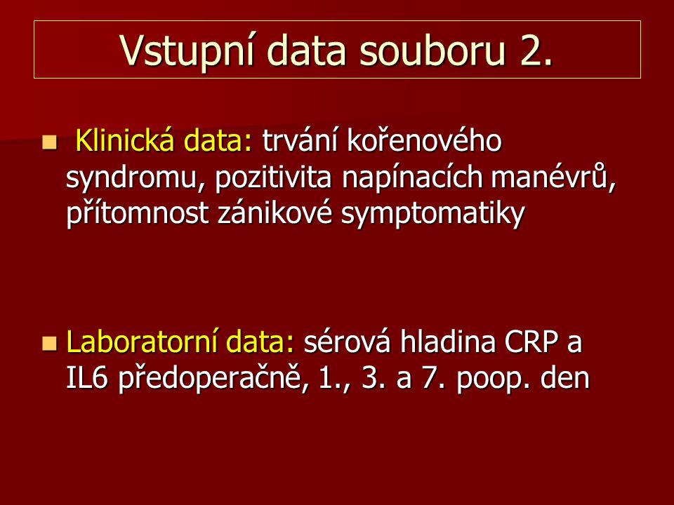 Klinická data: trvání kořenového syndromu, pozitivita napínacích manévrů, přítomnost zánikové symptomatiky Klinická data: trvání kořenového syndromu,