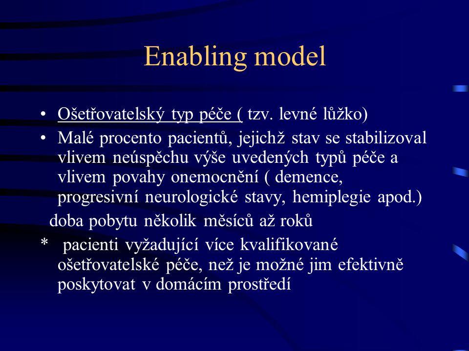 Enabling model Ošetřovatelský typ péče ( tzv. levné lůžko) Malé procento pacientů, jejichž stav se stabilizoval vlivem neúspěchu výše uvedených typů p